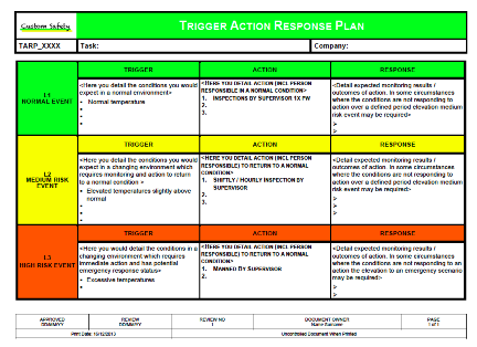 environmental health and safety plan template - trigger action response plan